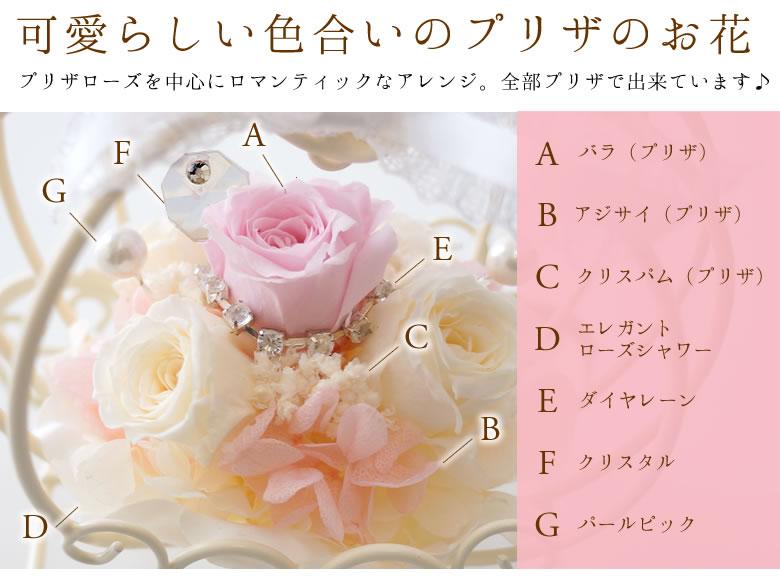 可愛らしい色合いのプリザのお花